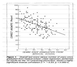 berwick graph